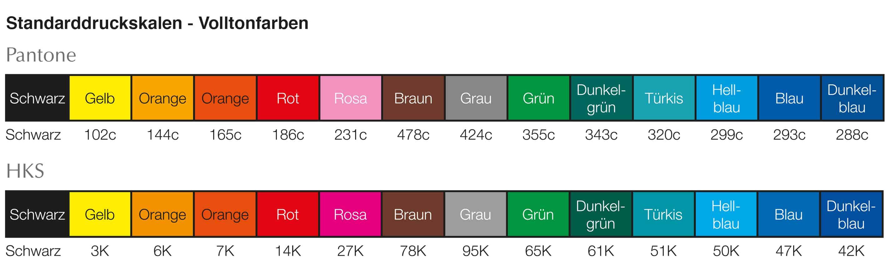 Standarddruckfarben